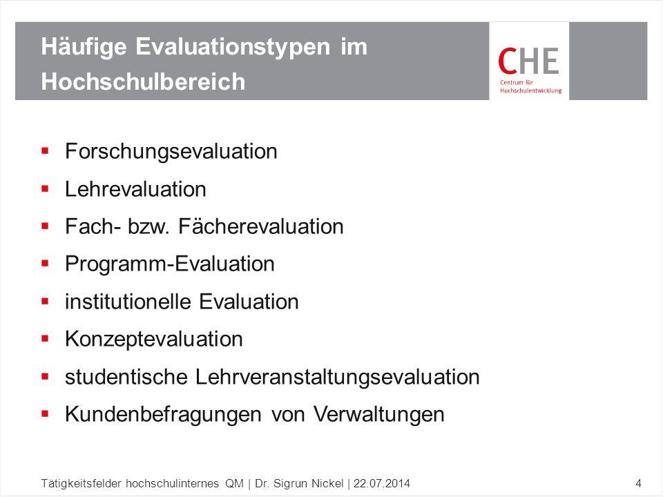 Indikatoren BEvaKomp Tätigkeitsfelder hochschulinternes QM | Dr.