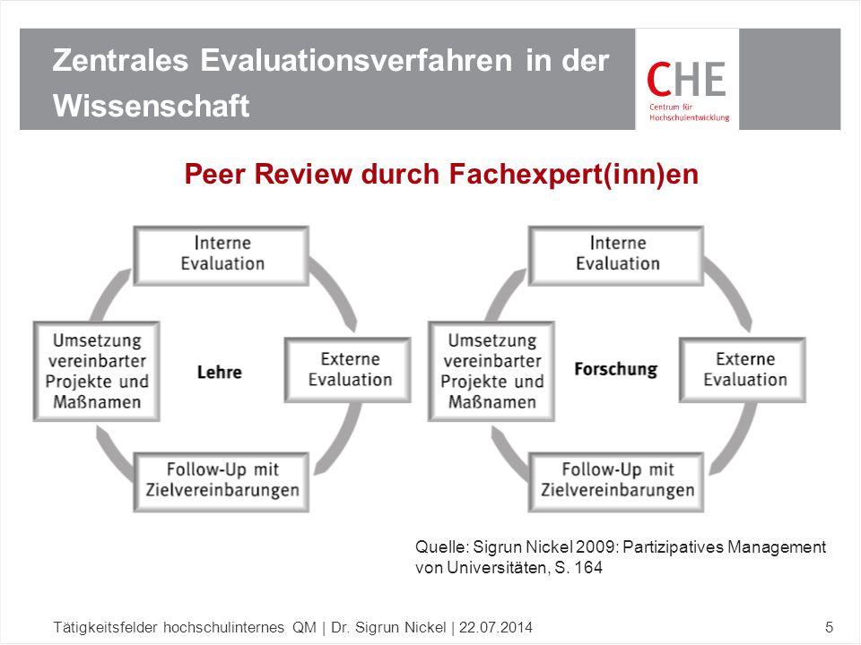 Zentrales Evaluationsverfahren in der Wissenschaft Quelle: Sigrun Nickel 2009: Partizipatives Management von Universitäten, S. 164 Peer Review durch F