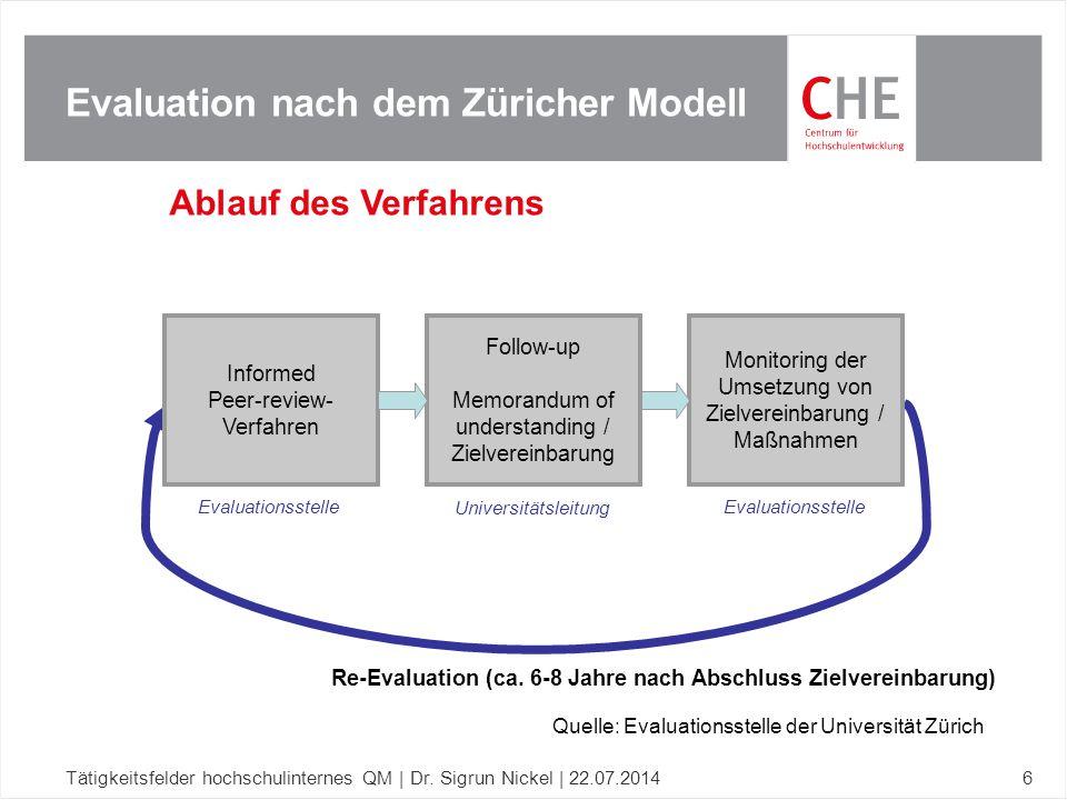 Re-Evaluation (ca. 6-8 Jahre nach Abschluss Zielvereinbarung) Evaluation nach dem Züricher Modell Informed Peer-review- Verfahren Evaluationsstelle Mo