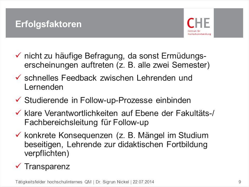 Interpretationshilfen Tätigkeitsfelder hochschulinternes QM | Dr.