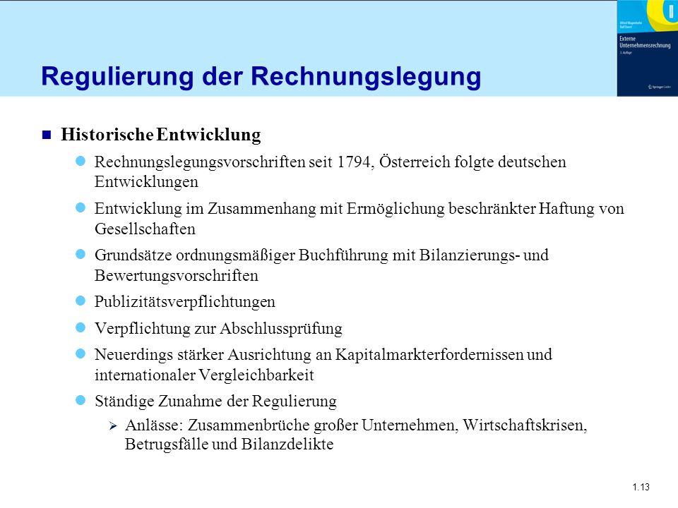 1.13 Regulierung der Rechnungslegung n Historische Entwicklung Rechnungslegungsvorschriften seit 1794, Österreich folgte deutschen Entwicklungen Entwi