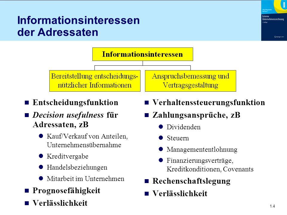 1.4 Informationsinteressen der Adressaten n Entscheidungsfunktion n Decision usefulness für Adressaten, zB Kauf/Verkauf von Anteilen, Unternehmensüber