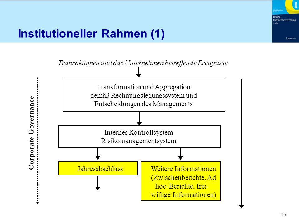 1.7 Institutioneller Rahmen (1) Corporate Governance Transaktionen und das Unternehmen betreffende Ereignisse Transformation und Aggregation gemäß Rec