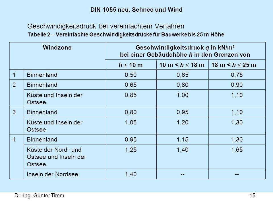 Dr.-Ing. Günter Timm15 DIN 1055 neu, Schnee und Wind Geschwindigkeitsdruck bei vereinfachtem Verfahren Tabelle 2 – Vereinfachte Geschwindigkeitsdrücke
