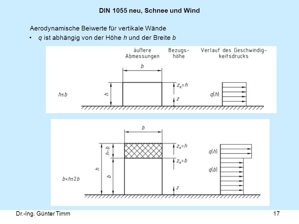 Dr.-Ing. Günter Timm17 DIN 1055 neu, Schnee und Wind Aerodynamische Beiwerte für vertikale Wände q ist abhängig von der Höhe h und der Breite b