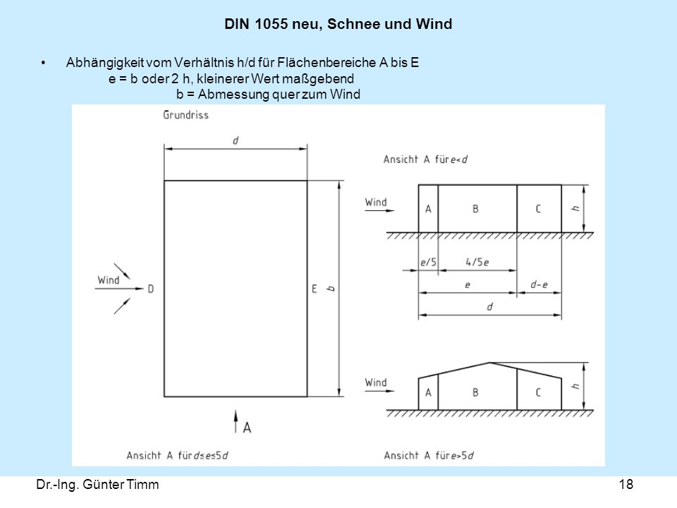 Dr.-Ing. Günter Timm18 DIN 1055 neu, Schnee und Wind Abhängigkeit vom Verhältnis h/d für Flächenbereiche A bis E e = b oder 2 h, kleinerer Wert maßgeb