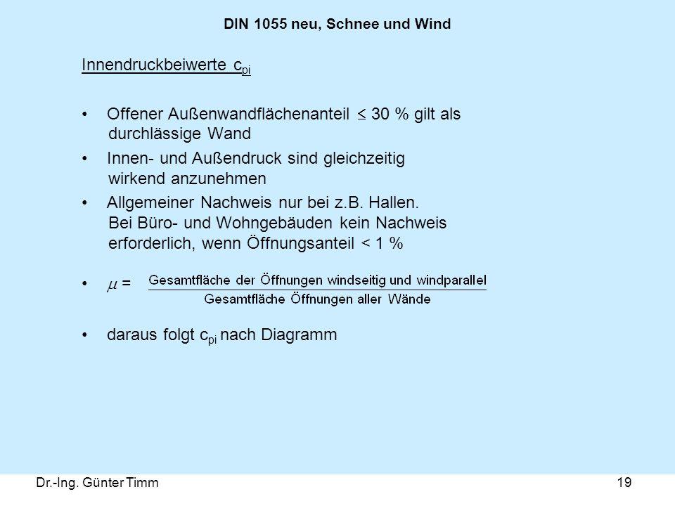Dr.-Ing. Günter Timm19 DIN 1055 neu, Schnee und Wind Innendruckbeiwerte c pi Offener Außenwandflächenanteil  30 % gilt als durchlässige Wand Innen- u