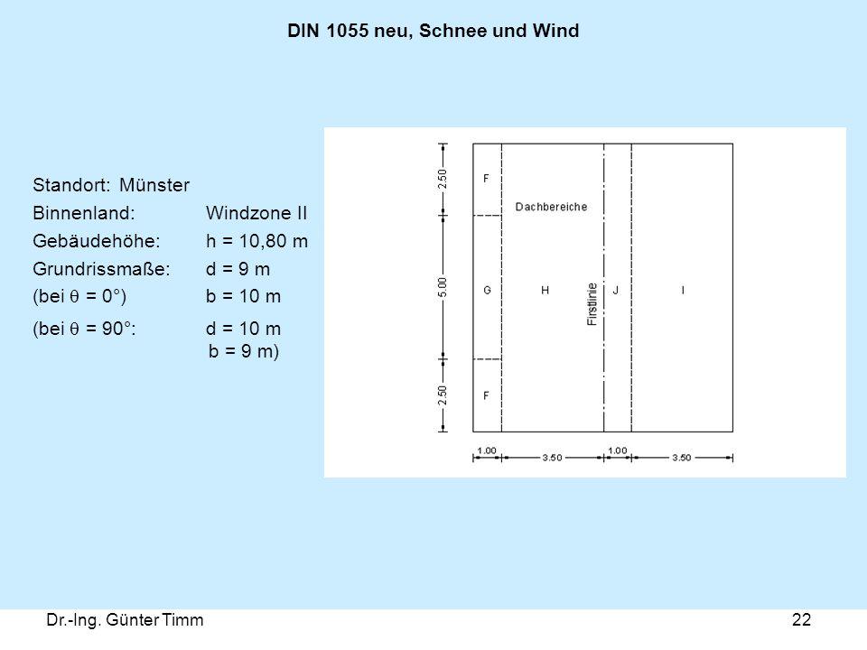 Dr.-Ing. Günter Timm22 DIN 1055 neu, Schnee und Wind Standort: Münster Binnenland: Windzone II Gebäudehöhe: h = 10,80 m Grundrissmaße: d = 9 m (bei 