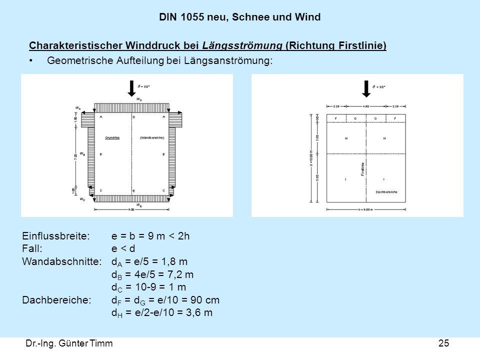 Dr.-Ing. Günter Timm25 DIN 1055 neu, Schnee und Wind Charakteristischer Winddruck bei Längsströmung (Richtung Firstlinie) Geometrische Aufteilung bei