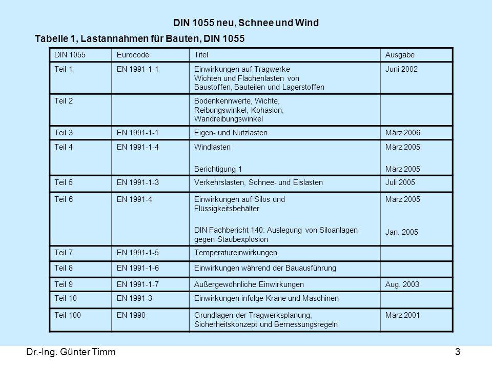 Dr.-Ing. Günter Timm3 DIN 1055 neu, Schnee und Wind Tabelle 1, Lastannahmen für Bauten, DIN 1055 DIN 1055EurocodeTitelAusgabe Teil 1EN 1991-1-1Einwirk