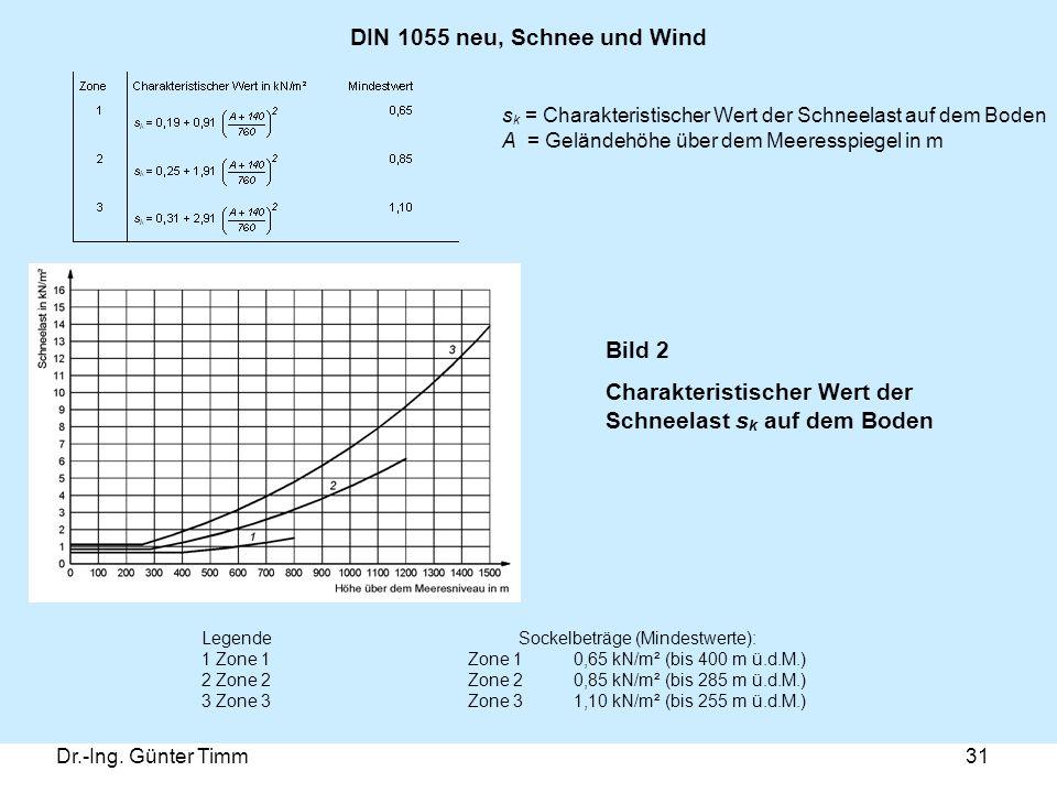 Dr.-Ing. Günter Timm31 DIN 1055 neu, Schnee und Wind s k = Charakteristischer Wert der Schneelast auf dem Boden A = Geländehöhe über dem Meeresspiegel