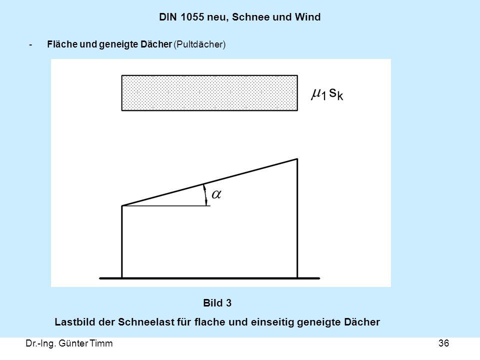 Dr.-Ing. Günter Timm36 DIN 1055 neu, Schnee und Wind -Fläche und geneigte Dächer (Pultdächer) Bild 3 Lastbild der Schneelast für flache und einseitig