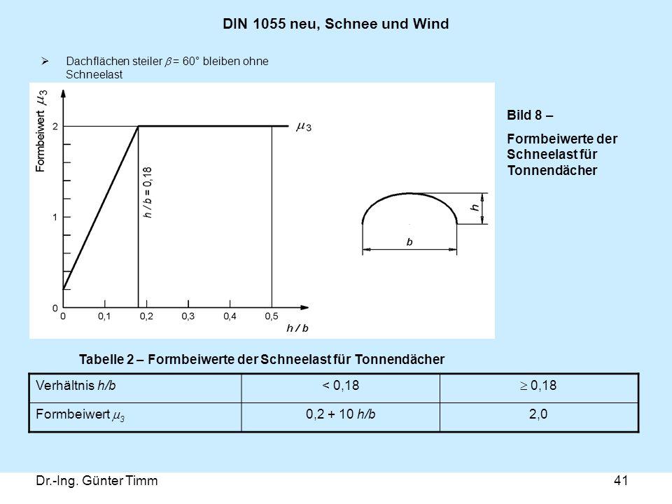 Dr.-Ing. Günter Timm41 DIN 1055 neu, Schnee und Wind  Dachflächen steiler  = 60° bleiben ohne Schneelast Bild 8 – Formbeiwerte der Schneelast für To