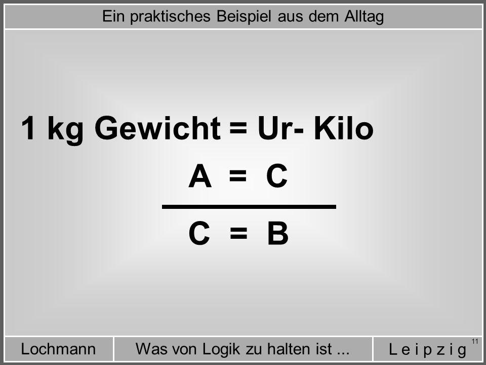 L e i p z i g Was von Logik zu halten ist...Lochmann 11 1 kg Gewicht = Ur- Kilo A = C C = B Ein praktisches Beispiel aus dem Alltag