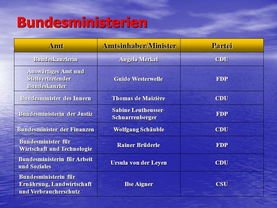 Bundesministerien AmtAmtsinhaber/MinisterPartei Bundeskanzlerin Angela Merkel CDU Auswärtiges Amt und Stellvertretender Bundeskanzler Guido Westerwell