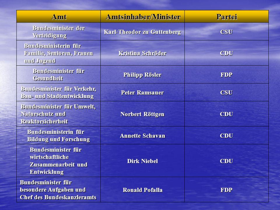 AmtAmtsinhaber/MinisterPartei Bundesminister der Verteidigung Karl-Theodor zu Guttenberg CSU Bundesministerin für Familie, Senioren, Frauen und Jugend