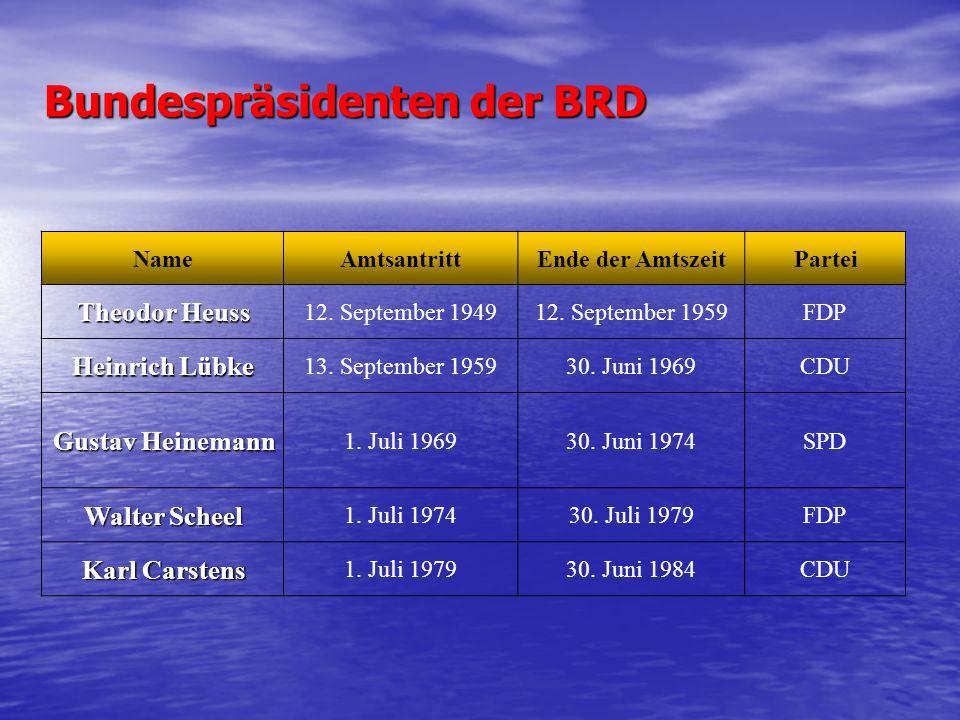 Bundespräsidenten der BRD NameAmtsantrittEnde der AmtszeitPartei Theodor Heuss 12. September 194912. September 1959FDP Heinrich Lübke 13. September 19