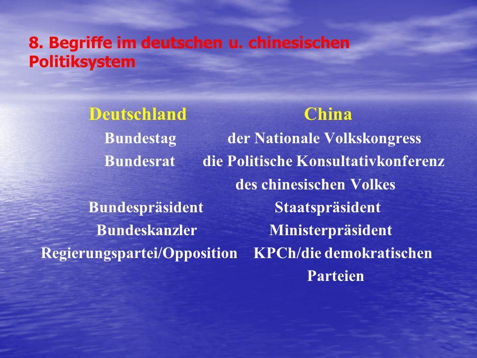 8. Begriffe im deutschen u. chinesischen Politiksystem Deutschland China Bundestag der Nationale Volkskongress Bundesrat die Politische Konsultativkon