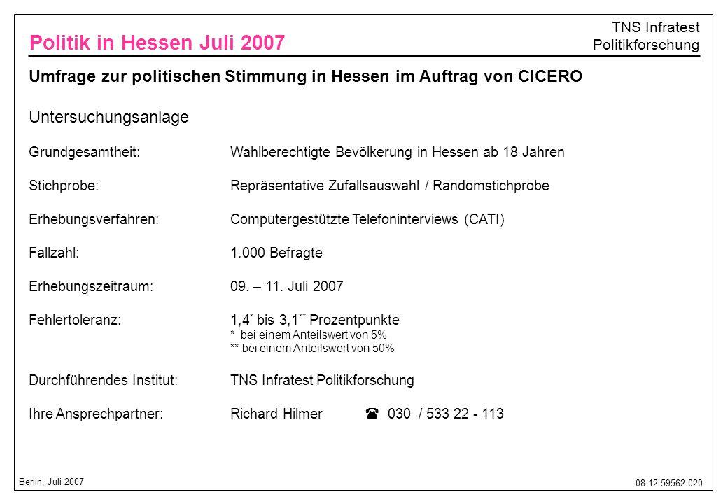Grundgesamtheit: Wahlberechtigte Bevölkerung in Hessen Juli 2007 TNS Infratest Politikforschung ja Fehlende Werte zu 100%: weiß nicht/keine Angabe An der nächsten hessischen Landtagswahl im Januar 2008 nehmen auch einige kleine Parteien teil.