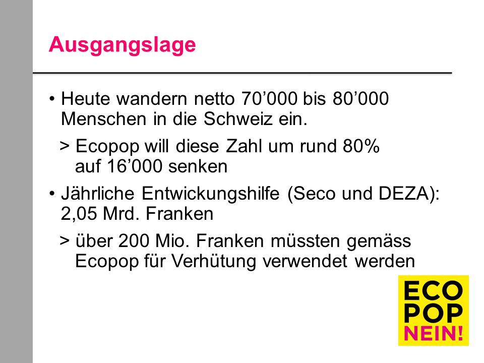 Ausgangslage Heute wandern netto 70'000 bis 80'000 Menschen in die Schweiz ein.