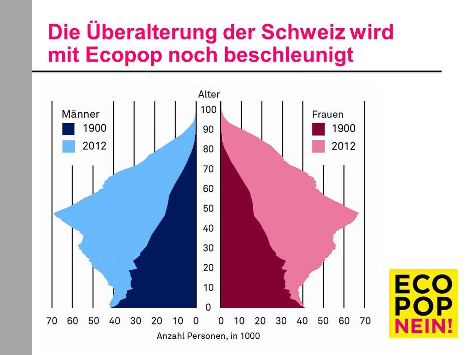Die Überalterung der Schweiz wird mit Ecopop noch beschleunigt