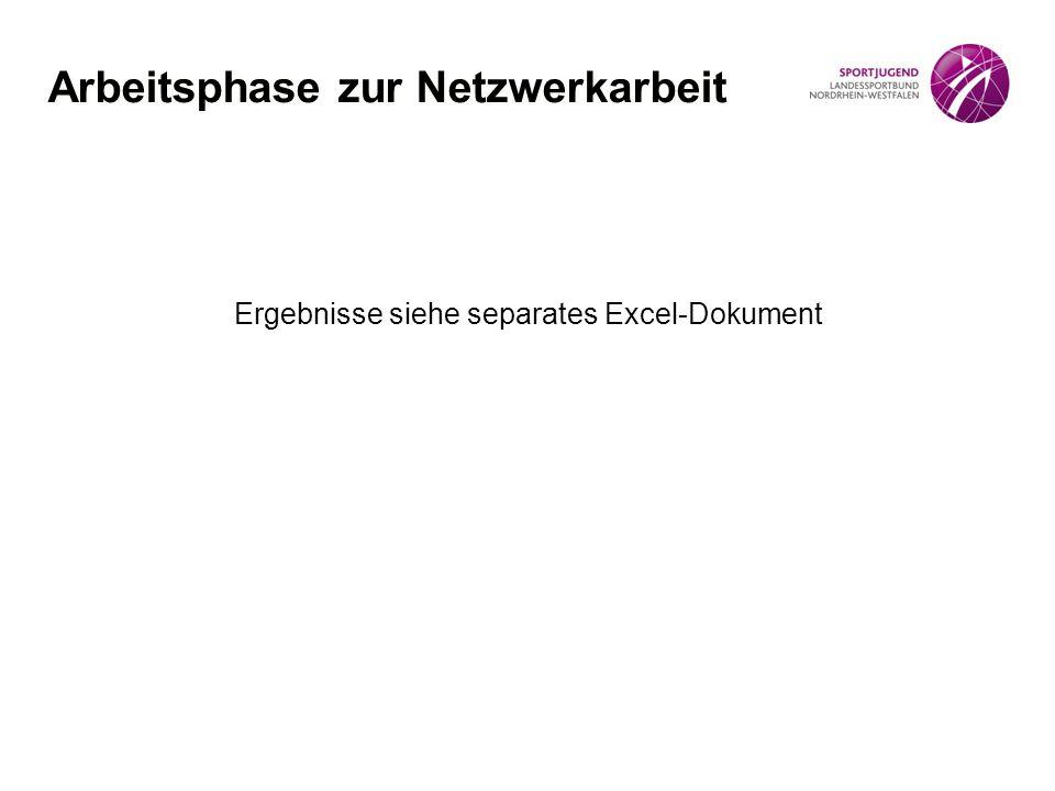 Ergebnisse siehe separates Excel-Dokument Arbeitsphase zur Netzwerkarbeit