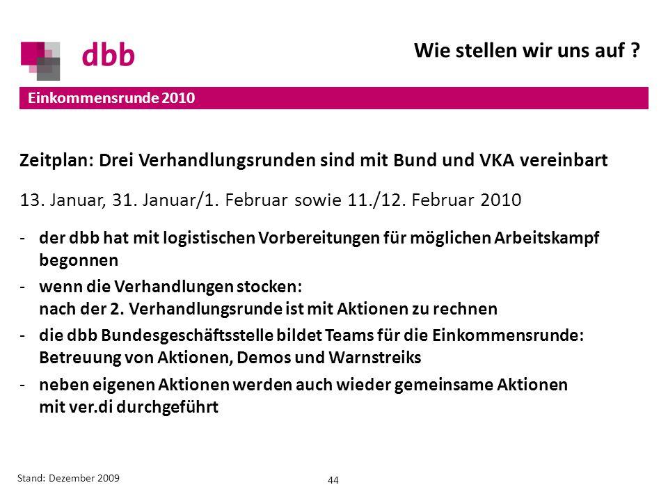 Zeitplan: Drei Verhandlungsrunden sind mit Bund und VKA vereinbart 13.