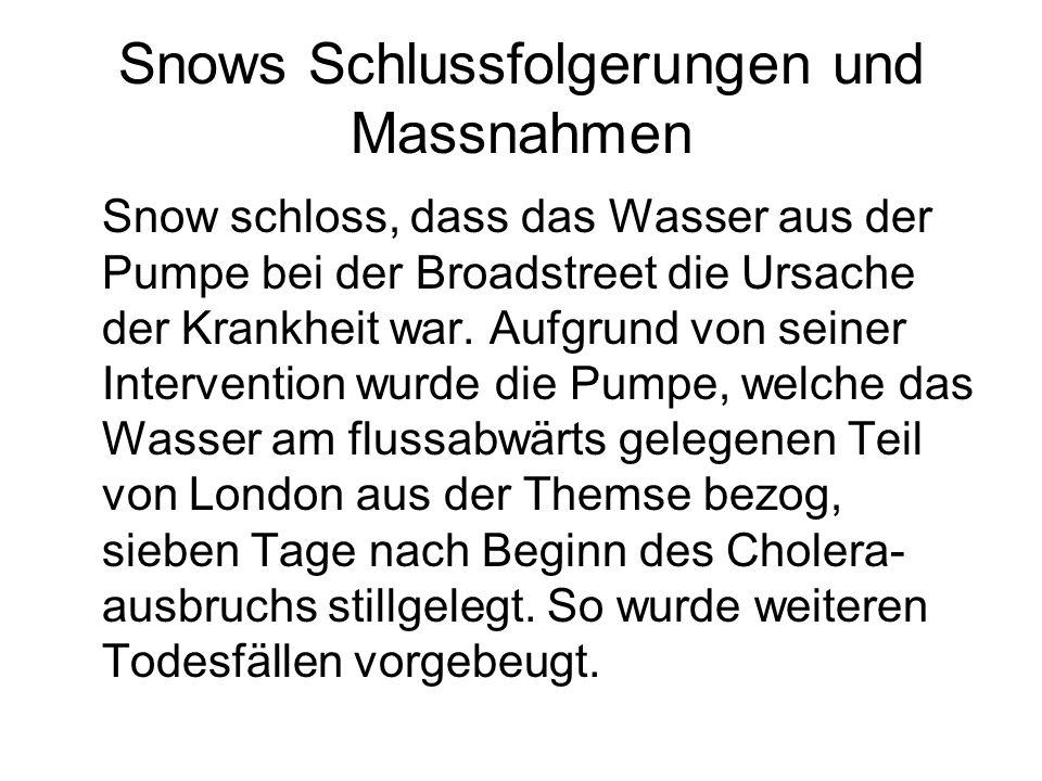 Snows Schlussfolgerungen und Massnahmen Snow schloss, dass das Wasser aus der Pumpe bei der Broadstreet die Ursache der Krankheit war. Aufgrund von se