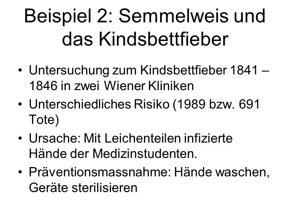 Beispiel 2: Semmelweis und das Kindsbettfieber Untersuchung zum Kindsbettfieber 1841 – 1846 in zwei Wiener Kliniken Unterschiedliches Risiko (1989 bzw.