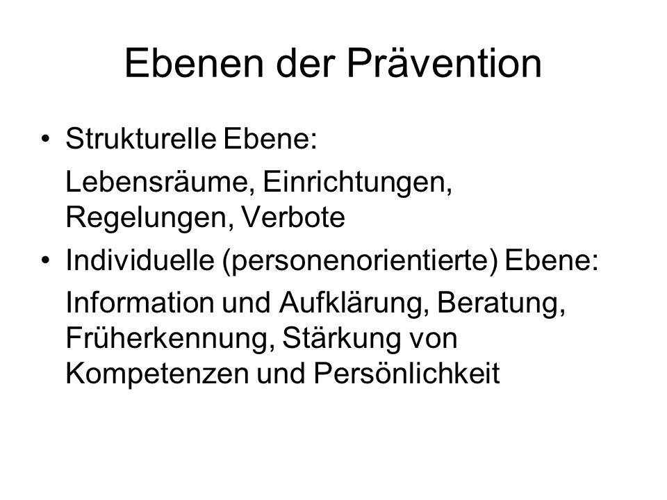 Ebenen der Prävention Strukturelle Ebene: Lebensräume, Einrichtungen, Regelungen, Verbote Individuelle (personenorientierte) Ebene: Information und Aufklärung, Beratung, Früherkennung, Stärkung von Kompetenzen und Persönlichkeit