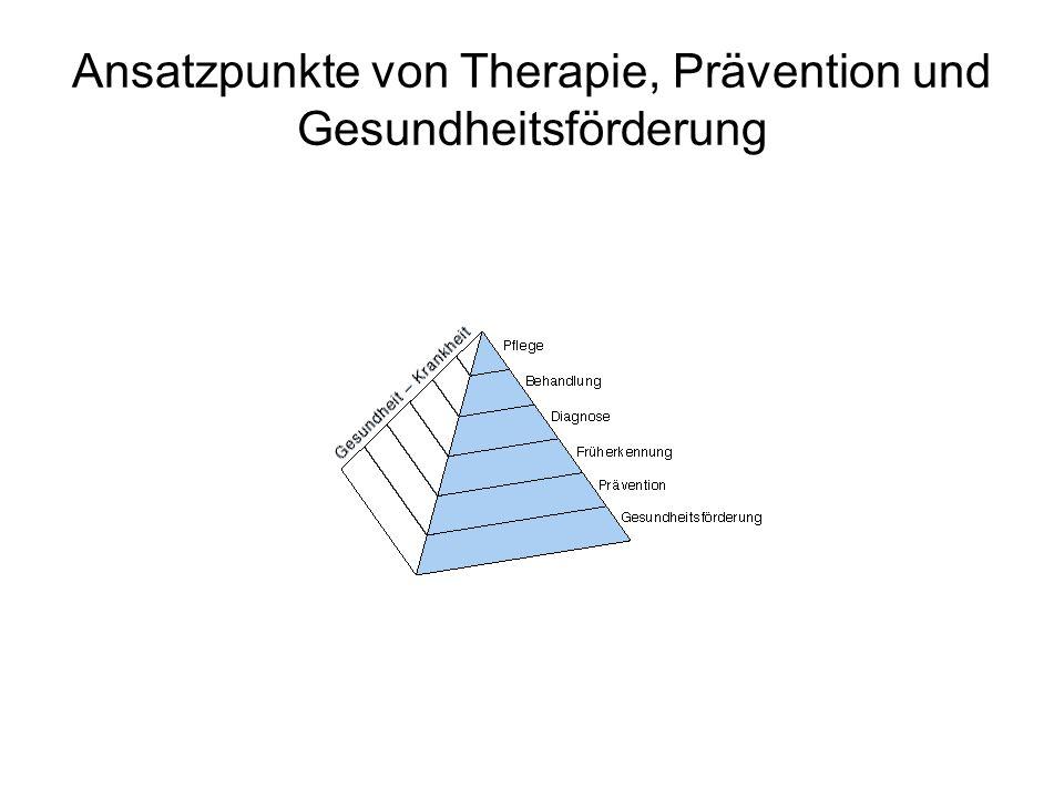 Ansatzpunkte von Therapie, Prävention und Gesundheitsförderung