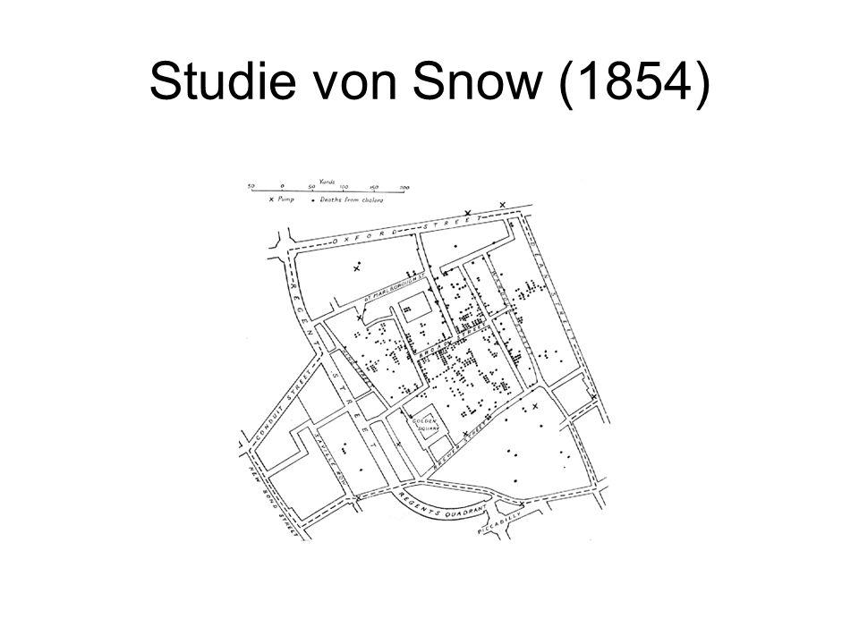 Studie von Snow (1854)