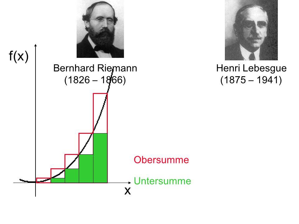 x f(x) Bernhard Riemann (1826 – 1866) x f(x) Obersumme Untersumme Henri Lebesgue (1875 – 1941)