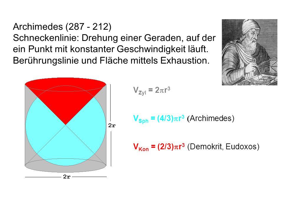 V Zyl = 2  r 3 V Sph = (4/3)  r 3  Archimedes) V Kon = (2/3)  r 3 (Demokrit, Eudoxos) Kugeloberfläche = 4  Großkreisfläche  r 2 Kugeloberfläche = 2/3  Zylinderoberfläche (2  r 2 + 2  r  2r)