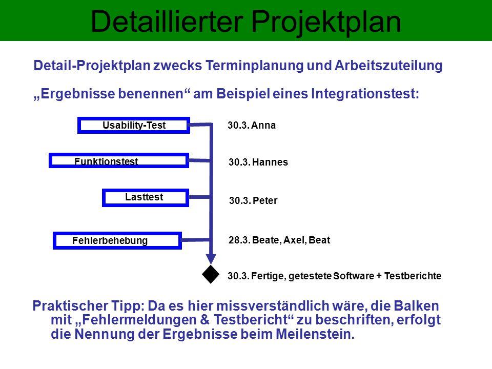 """Detaillierter Projektplan Detail-Projektplan zwecks Terminplanung und Arbeitszuteilung """"Ergebnisse benennen am Beispiel eines Integrationstest: Usability-Test Funktionstest Lasttest 30.3."""