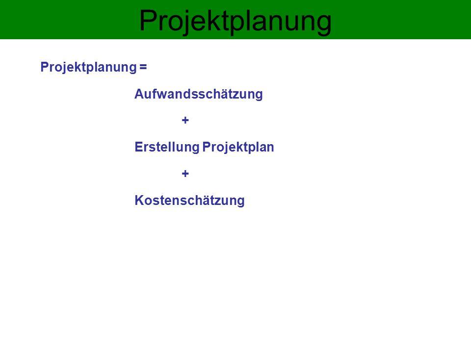 Projektplanung Projektplanung = Aufwandsschätzung + Erstellung Projektplan + Kostenschätzung