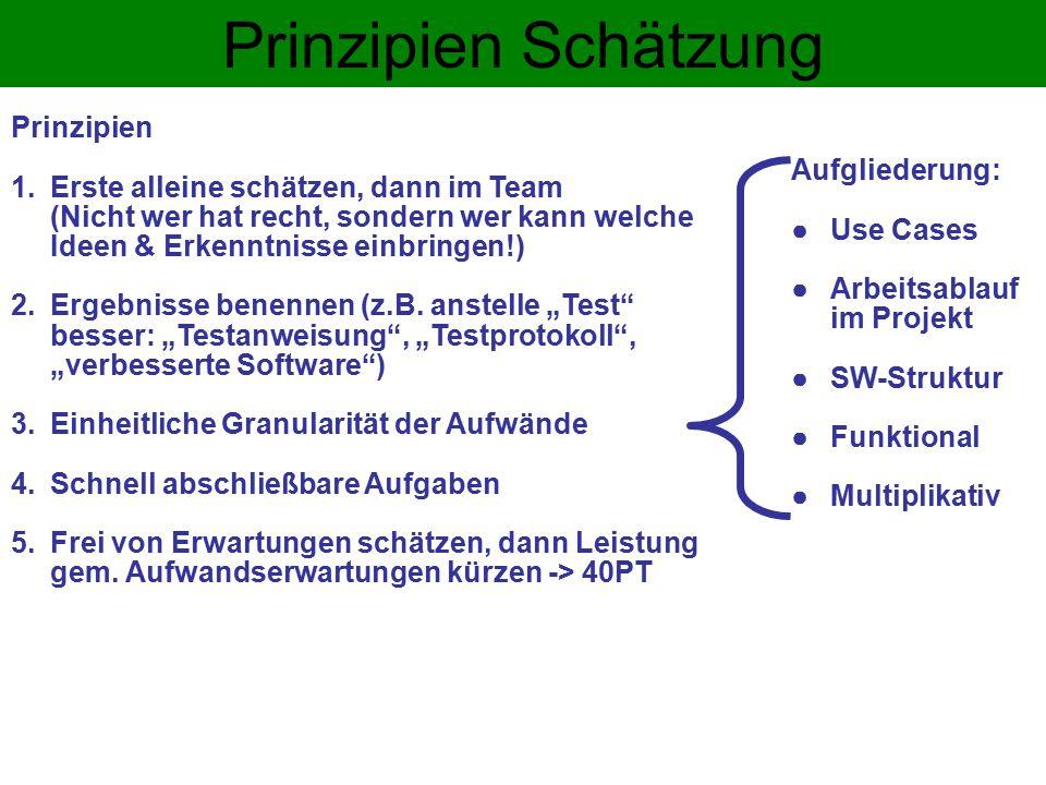 Prinzipien Schätzung Prinzipien 1.Erste alleine schätzen, dann im Team (Nicht wer hat recht, sondern wer kann welche Ideen & Erkenntnisse einbringen!) 2.Ergebnisse benennen (z.B.