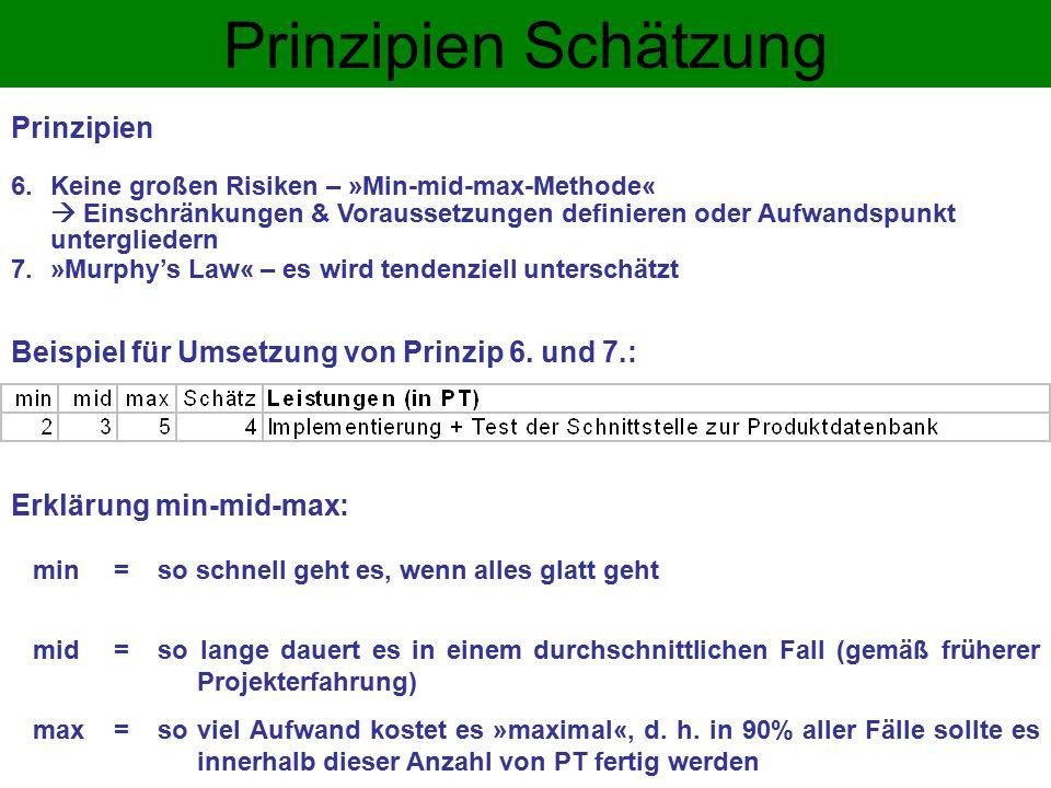 Prinzipien Schätzung Prinzipien 6.Keine großen Risiken – »Min-mid-max-Methode«  Einschränkungen & Voraussetzungen definieren oder Aufwandspunkt untergliedern 7.»Murphy's Law« – es wird tendenziell unterschätzt min=so schnell geht es, wenn alles glatt geht mid=so lange dauert es in einem durchschnittlichen Fall (gemäß früherer Projekterfahrung) max=so viel Aufwand kostet es »maximal«, d.