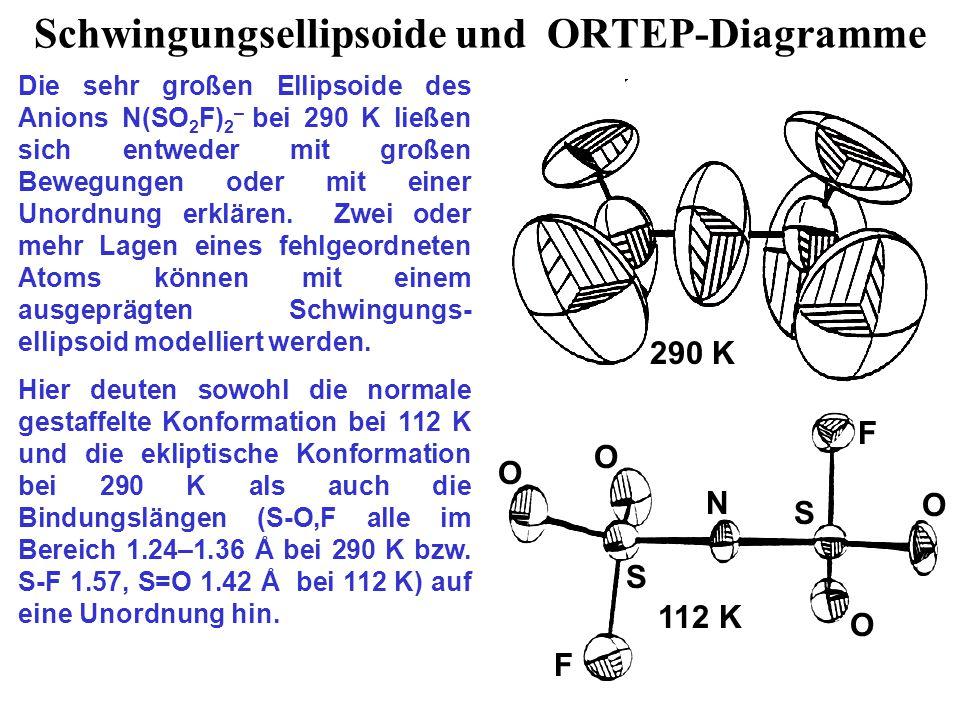 Schwingungsellipsoide und ORTEP-Diagramme Die sehr großen Ellipsoide des Anions N(SO 2 F) 2 – bei 290 K ließen sich entweder mit großen Bewegungen ode