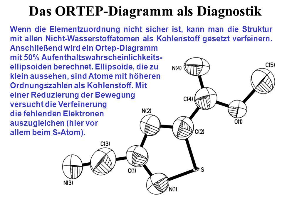 Das ORTEP-Diagramm als Diagnostik Wenn die Elementzuordnung nicht sicher ist, kann man die Struktur mit allen Nicht-Wasserstoffatomen als Kohlenstoff