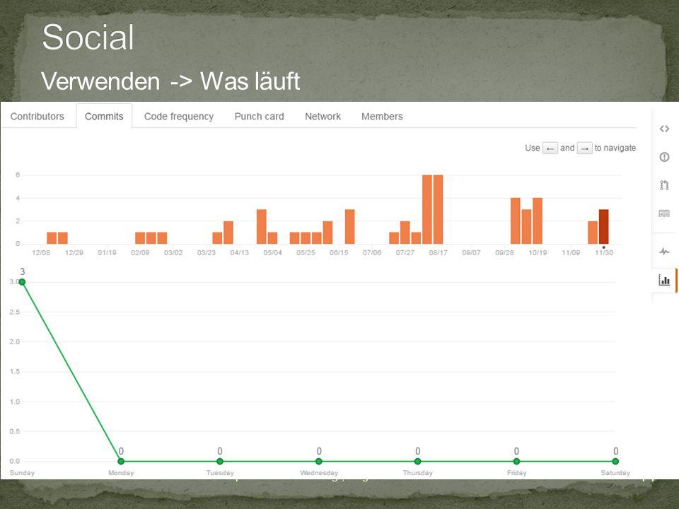 10.12.2014 14 Infopoint Social Coding , Jörg Wüthrich Verwenden -> Was läuft
