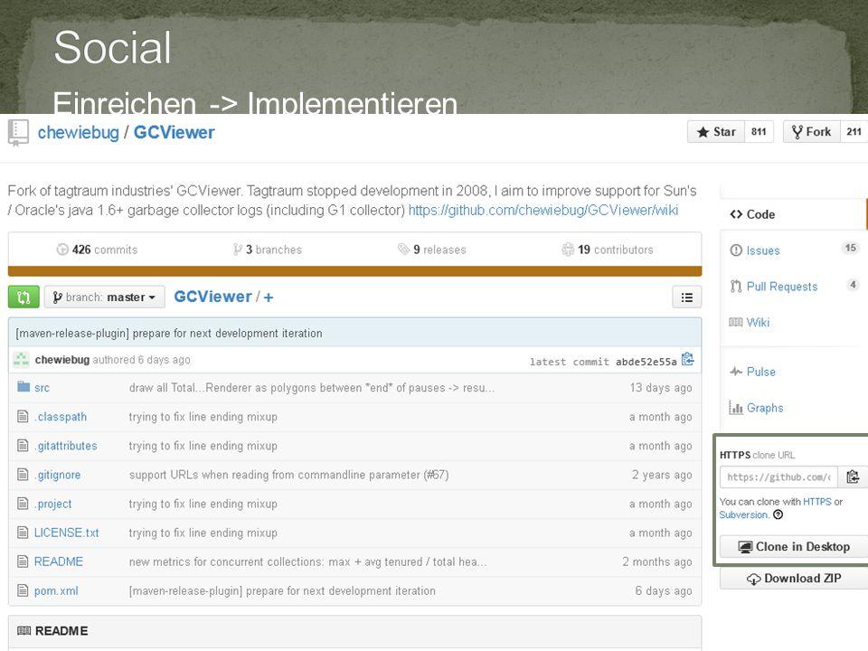 10.12.2014 19 Infopoint Social Coding , Jörg Wüthrich Einreichen -> Implementieren