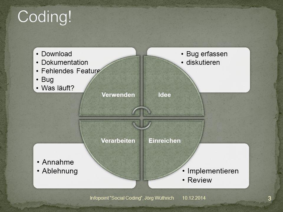 Gchisto: https://java.net/projects/gchistohttps://java.net/projects/gchisto GCViewer: https://github.com/chewiebug/GCViewerhttps://github.com/chewiebug/GCViewer Social Coding (c't Artikel): http://www.heise.de/ct/inhalt/2012/13/144/ http://www.heise.de/ct/inhalt/2012/13/144/ 10.12.2014 24 Infopoint Social Coding , Jörg Wüthrich