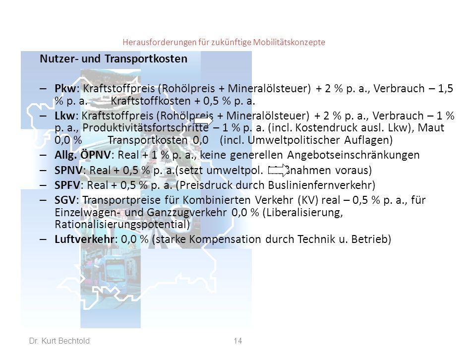 Herausforderungen für zukünftige Mobilitätskonzepte Nutzer- und Transportkosten – Pkw: Kraftstoffpreis (Rohölpreis + Mineralölsteuer) + 2 % p. a., Ver