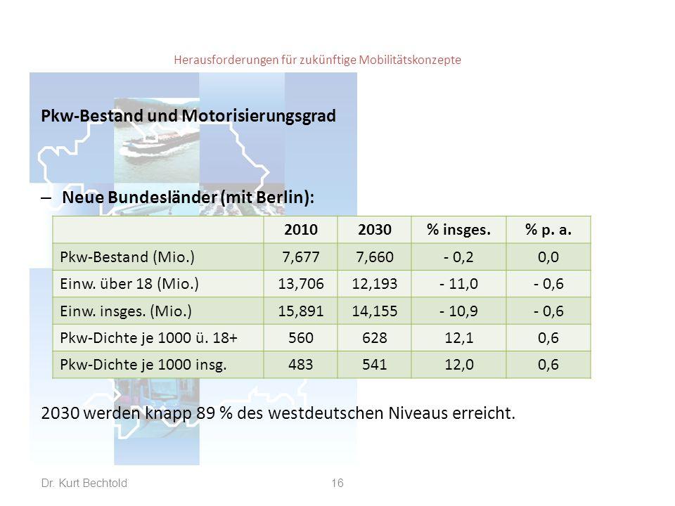 Herausforderungen für zukünftige Mobilitätskonzepte Pkw-Bestand und Motorisierungsgrad – Neue Bundesländer (mit Berlin): 2030 werden knapp 89 % des we