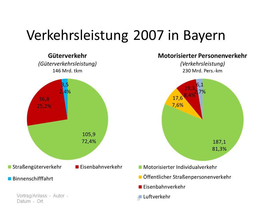 Verkehrsleistung 2007 in Bayern Vortrag/Anlass - Autor - Datum - Ort 5