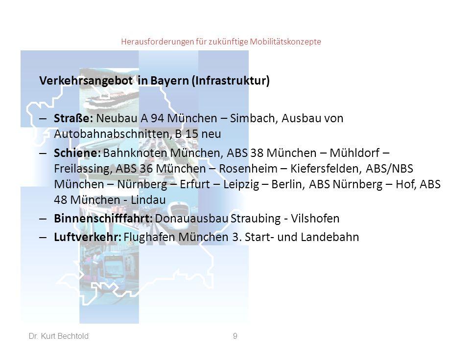 Herausforderungen für zukünftige Mobilitätskonzepte Verkehrsangebot in Bayern (Infrastruktur) – Straße: Neubau A 94 München – Simbach, Ausbau von Auto