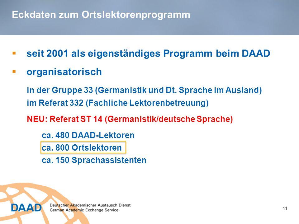 Eckdaten zum Ortslektorenprogramm 11  seit 2001 als eigenständiges Programm beim DAAD  organisatorisch in der Gruppe 33 (Germanistik und Dt. Sprache