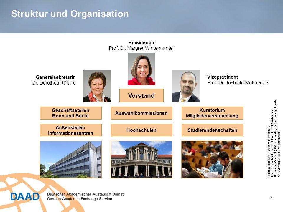 Struktur und Organisation 6 Präsidentin Prof. Dr. Margret Wintermantel Geschäftsstellen Bonn und Berlin Auswahlkommissionen Kuratorium Mitgliederversa