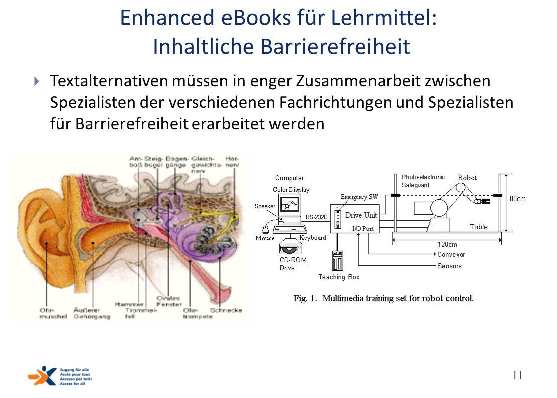 Enhanced eBooks für Lehrmittel: Inhaltliche Barrierefreiheit  Textalternativen müssen in enger Zusammenarbeit zwischen Spezialisten der verschiedenen